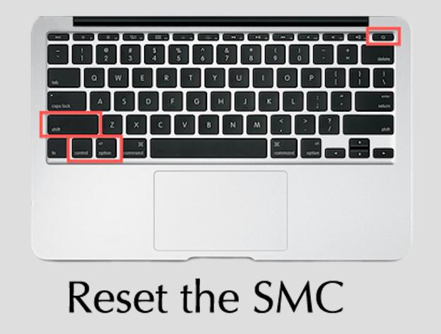 Risultati immagini per SMC mac